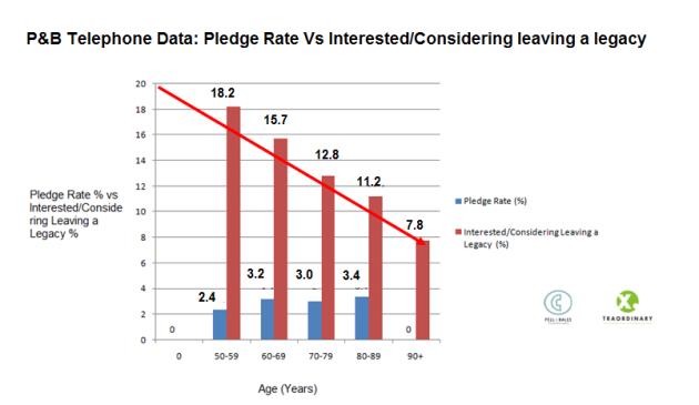 2nd graph