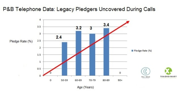 legacy blog part 1 graph 1